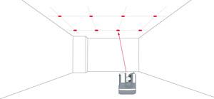 Automatyczne tyczenie siatki punktów