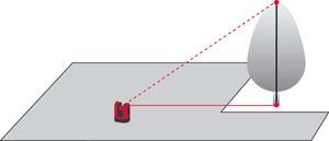 Wyznaczanie wysokości bez pomiaru odległości na podstawie pomiaru kątów pionowych