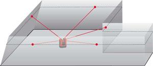 Leica 3D Disto mierzy współrzędne i pokazuje wysokości mierzonych punktów
