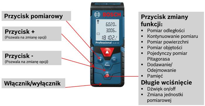Dalmierz laserowy Bosch GLM 40 funkcje